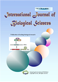 International Journal of Biological Sciences cover